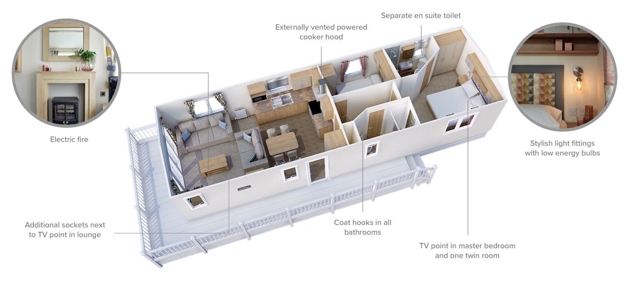 ABI Beverley 2021 layout
